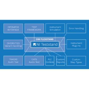 Test Framework 1200×1200 2