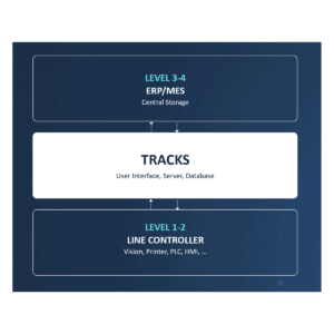 tracks 1200×1200