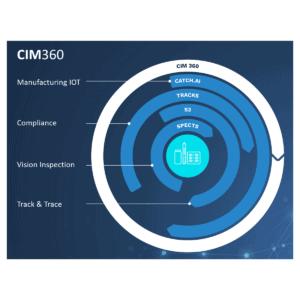 CIM 360